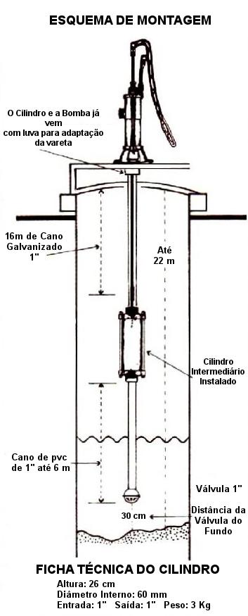 Bomba manual bombas manuais bombas d 39 gua produtos for Bomba de agua manual